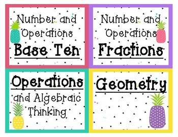 Math and Science Vocab Wall Labels Pineapple Theme