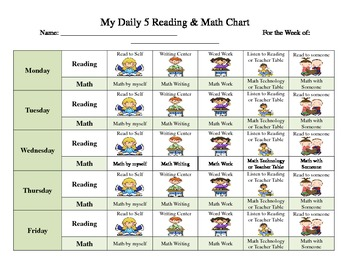 Math and reading stations daily/weekly checklist