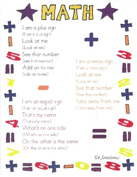 Math chant for the plus, minus, and equal sign by cv ...