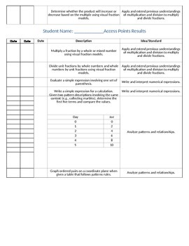 Math data record sheets for k-5