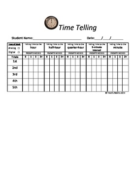 Math data sheets for Life Skills classrooms