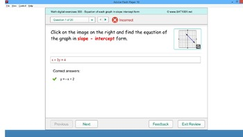 Math digital exercises 005 - Equation of each graph in slope intercept form