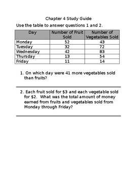 Math in Focus 4A Chapter Four Study Guide and Key