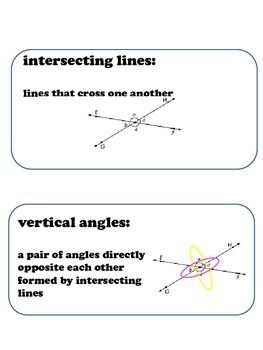 Math in Focus 5 Chapter 12 Angles   Vocabulary for Word Wall