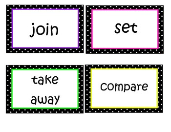 Math in Focus Chapter 4 Word Wall Words (Black & White Polka Dot Theme)