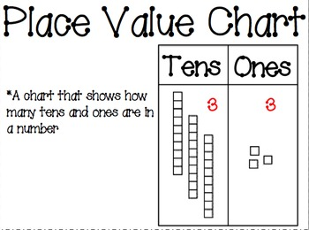 Math in Focus Chapter 7 Vocabulary Cards