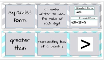 Math in Focus: Grade 5: Vocabulary Cards: Grey and Blue Chevron