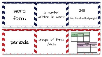 Math in Focus: Grade 5: Vocabulary Cards: Red and Navy Chevron