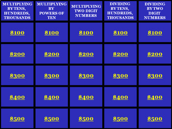 Math Review: Jeopardy Game Show Bundle