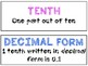 Math in Focus Vocabulary 4th Grade Chapter 7