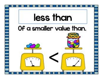 Math in Focus Vocabulary Set 3