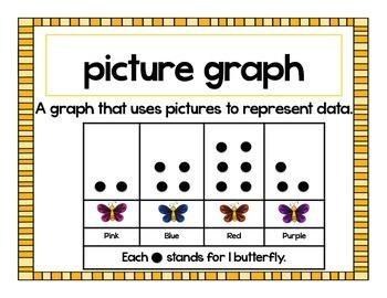 Math in Focus Vocabulary Set 6