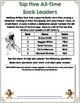 Math in Football-Level I--Using Football to Teach/Reinforce Math Skills (CC)
