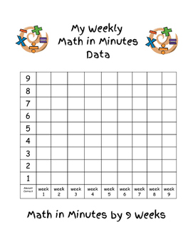 Math in Minutes Student Tracker