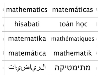 Math in Other Languages Poster