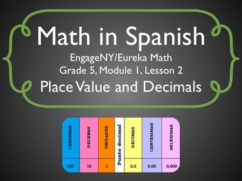 Math in Spanish: Grade 5 Module 1 Lesson 2