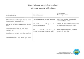 Math inference scenario for 1st, 2nd, or 3rd Grade