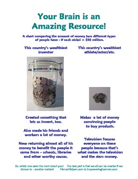 Math means money printable....Your Brain Is Amazing!