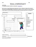 Math of Minecraft 5th Grade CC aligned Geometry