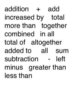 Math operation word sort