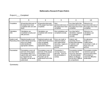 Math or  Statistics Research Project Rubric