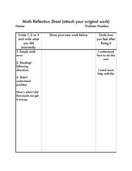 Math reflection thinking sheet