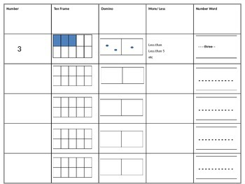 Math stations and charts