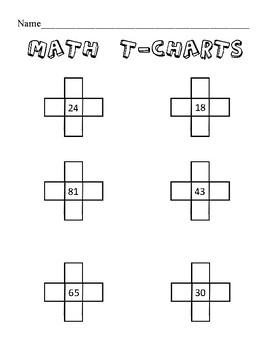 Math t-charts