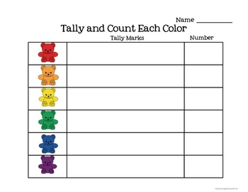 Math with Counting Bears