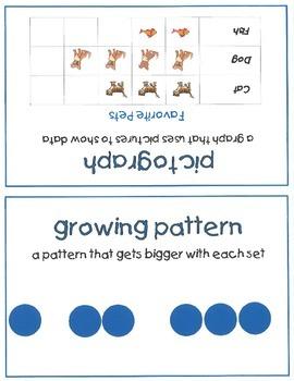 Math word wall, key math concepts, math words, math terms