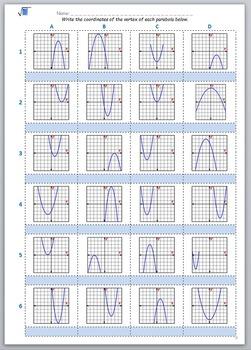 Math worksheet 0023 - Coordinates of vertex of a parabola