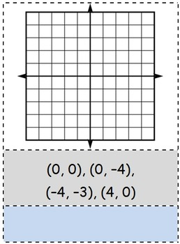 Math worksheet 0054 - Shape of each graph with points