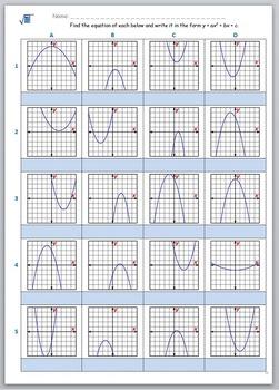 Math worksheet 007 - Equation of parabola