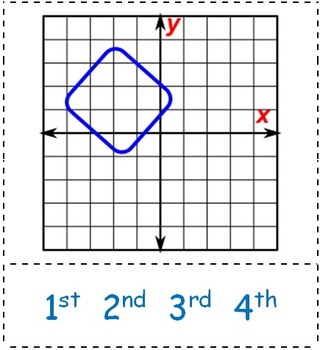 Math worksheet 036 - Which quadrant?