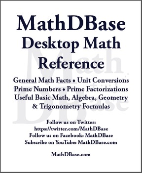 MathDBase Desktop Math Reference