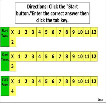 Multiplication Tables - 2 - 3 - 4 - 5 - 6 - 7 - 8 - 9 - Bill Burton
