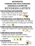 Mathematical Domains, Clusters, and Learning Targets