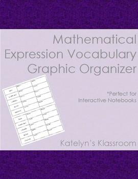 Mathematical Expression Vocabulary Graphic Organizer