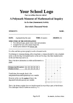 Mathematical Inquiry (But which Thousand Words?)