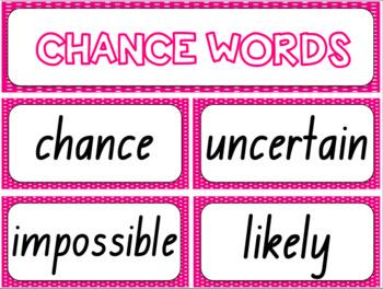 Mathematical Langauge Word Wall Cards