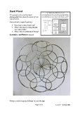 Mathematical Modelling (Hard Wired)