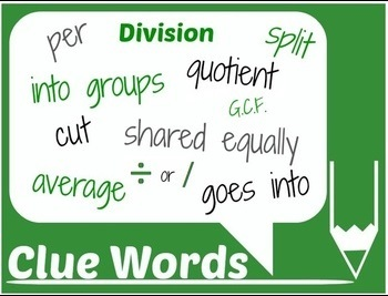 Mathematical Operations Vocabulary Posters - Math Operations Clue Words