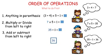 Mathematical Order of Operations