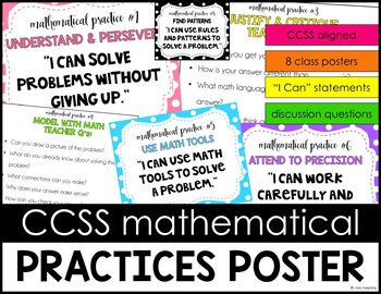 Mathematical Practice Poster Set