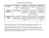 Mathematical Practice Rubric for IEP Goal