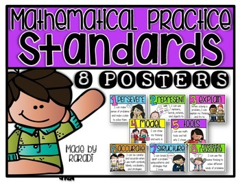 Mathematical Practice Standards Posters