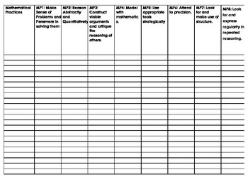 Mathematical Practices Checklist Template
