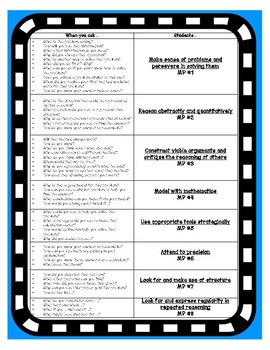 Mathematical Practices Guiding Questions Reference Sheet