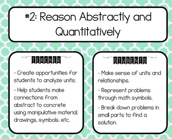 Mathematical Practices Posters- Turquoise
