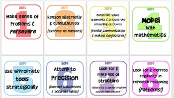 Mathematical Practices Posters (Simple & Easy to read) In color OR black&white
